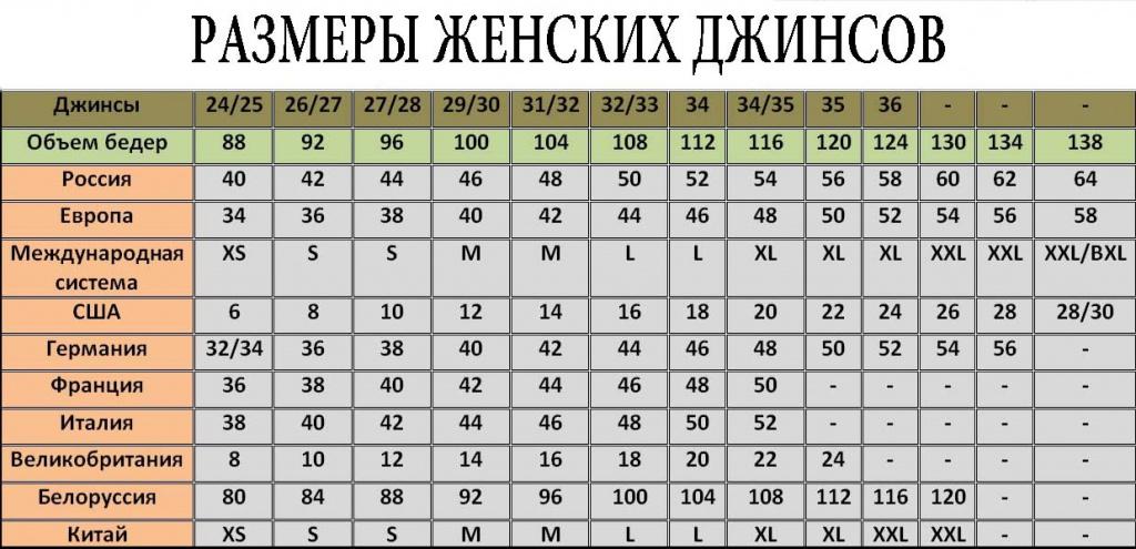 07d89eb80c6fb Как выбрать размер джинсов - журнал expertology.ru
