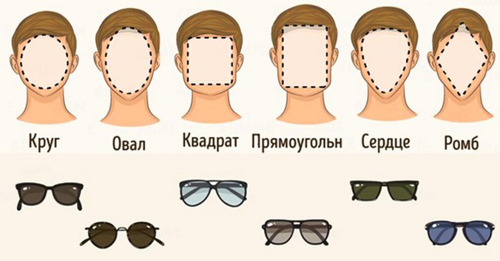 Как выбрать оправу для очков - журнал expertology.ru 8577efc5788