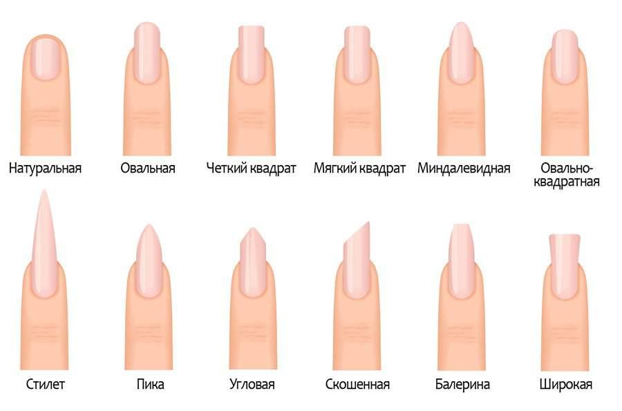 вообще какие формы ногтей бывают при наращивание фото являются